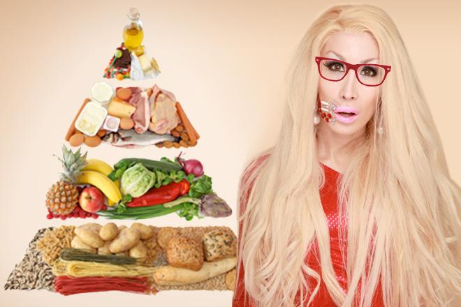 piramide_nutricional_pelopony