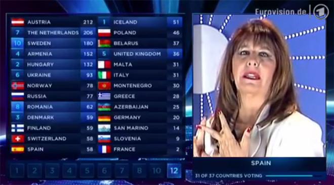 esperanza gracia da los votos de eurovisión