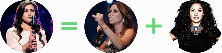 parecido razonable eurovision 2015 elina bjorn