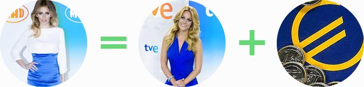 parecido razonable eurovision 2015 maria elena kyriakou
