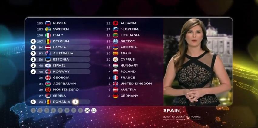 portavoz española eurovisión 2015